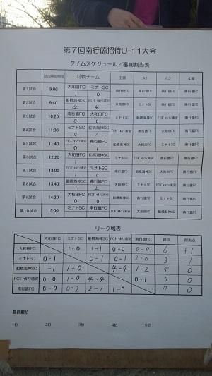 2017・1・21ギャルソン:南行時招待結果.jpg